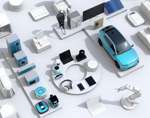 白背景にIoT文字に配置されたスマート家電と電気自動車。暮らしにあるモノのインタネットコンセプトの写真素材 [FYI04646906]