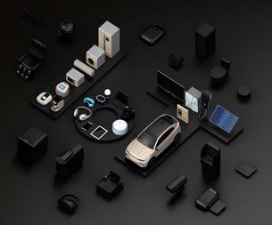 黒背景にIoT文字に配置されたスマート家電と電気自動車。暮らしにあるモノのインタネットコンセプトの写真素材 [FYI04646909]