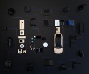 青背景にIoT文字に配置されたスマート家電と電気自動車。暮らしにあるモノのインタネットコンセプトの写真素材 [FYI04646922]