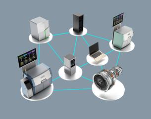 スマート工場コンセプト。3Dプリンタ、マシニングセンタなどによる協業の写真素材 [FYI04647613]