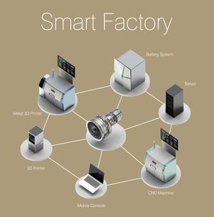 スマート工場コンセプト。3Dプリンタ、マシニングセンタなどによる協業の写真素材 [FYI04647618]