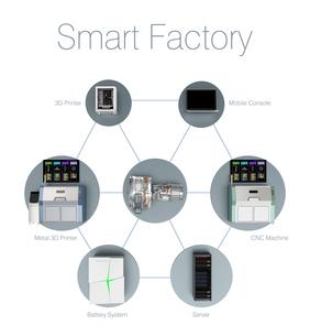 スマート工場コンセプト。3Dプリンタ、マシニングセンタなどによる協業の写真素材 [FYI04647621]