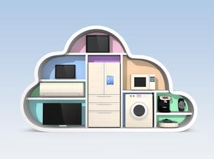クラウドマークにあるスマート家電、モノのインターネットのコンセプトの写真素材 [FYI04647697]