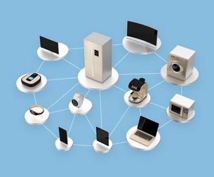 スマート家電ネットワーク連携コンセプトの写真素材 [FYI04647710]