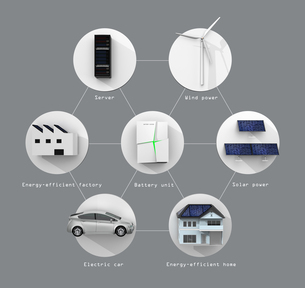 蓄電池、太陽光発電、風力発電による再生可能なエネルギー活用コンセプトの写真素材 [FYI04647715]