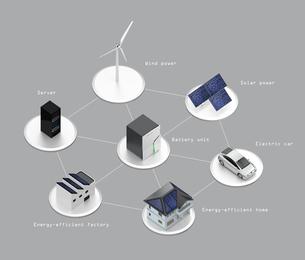 蓄電池、太陽光発電、風力発電による再生可能なエネルギー活用コンセプトの写真素材 [FYI04647716]