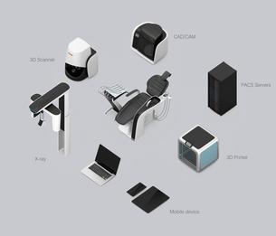 歯科ユニット、CTスキャナー、3Dプリンタによるデータ共有、連携、デジタルデンティストリーコンセプトの写真素材 [FYI04647907]