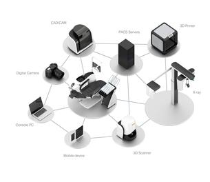 歯科ユニット、CTスキャナー、2Dプリンタによるデータ共有、連携、デジタルデンティストリーコンセプトの写真素材 [FYI04647908]