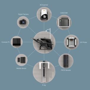 歯科ユニット、CTスキャナー、3Dプリンタによるデータ共有、連携、デジタルデンティストリーコンセプトの写真素材 [FYI04647919]