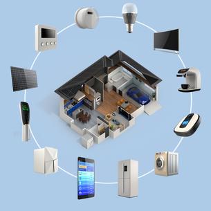 スマートホーム関連製品のインフォグラフィックイメージの写真素材 [FYI04648265]