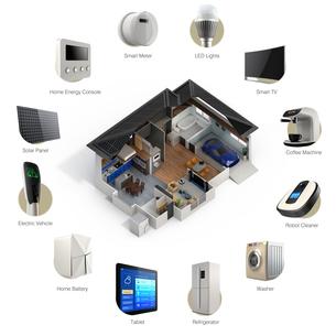 スマートホーム関連製品のインフォグラフィックイメージ。タイトル文字付きの写真素材 [FYI04648267]