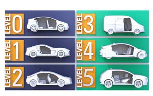 自動運転レベル分類(レベル0~5)のコンセプトイメージの写真素材 [FYI04648378]