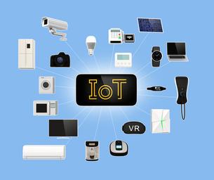 ネットワークでつながるスマートフォンと家電。物のインターネットのコンセプトの写真素材 [FYI04648697]