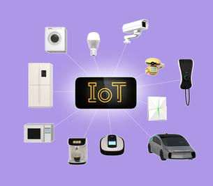 ネットワークでつながるスマートフォンと家電。物のインターネットのコンセプトの写真素材 [FYI04648700]