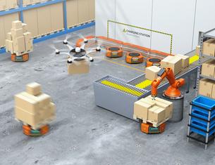 最新物流自動化装置のロボットアーム、自動運搬ロボット及びドローンの連携作業のイメージの写真素材 [FYI04648821]