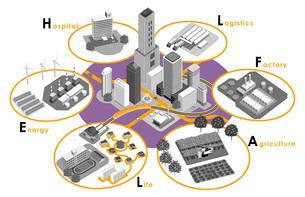 変化を続ける未来都市開発のイラスト、3Dアートワークのイラスト素材 [FYI04678436]