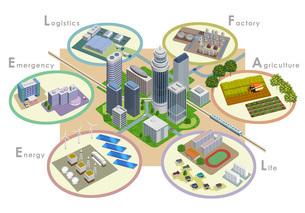 変化を続ける未来都市開発のスマートシティイラスト、3Dアートワークのイラスト素材 [FYI04737267]