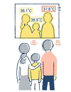 AI自動検温機で体温測定する人物のイラスト素材 [FYI04766544]