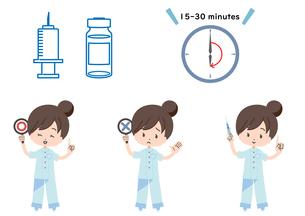 ワクチン接種についての説明アイコンセットのイラスト素材 [FYI04771019]