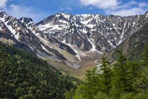 上高地:穂高連峰の奥穂高岳の写真素材 [FYI04871349]