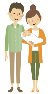 赤ちゃんと夫婦 親子のイラスト素材 [FYI04920509]