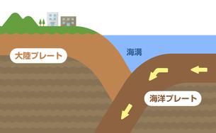 大陸プレートと海洋プレート / 海溝型地震の原因 断面図イラストのイラスト素材 [FYI04939295]