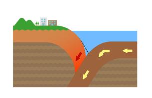 大陸プレートと海洋プレート / 海溝型地震の原因 断面図イラスト (文字なし) / ひずみの蓄積のイラスト素材 [FYI04939303]