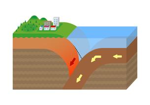 大陸プレートと海洋プレート / 海溝型地震の原因 立体イラスト (文字なし) / ひずみの蓄積のイラスト素材 [FYI04939315]