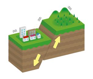 断層の種類 (内陸型地震) 立体断面図 イラスト / 正断層のイラスト素材 [FYI04939323]