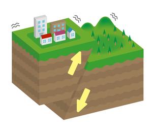 断層の種類 (内陸型地震) 立体断面図 イラスト / 逆断層のイラスト素材 [FYI04939324]