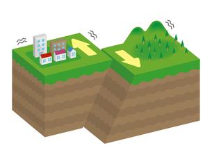 断層の種類 (内陸型地震) 立体断面図 イラスト / 右横ずれ断層のイラスト素材 [FYI04939325]