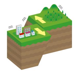 断層の種類 (内陸型地震) 立体断面図 イラスト / 左横ずれ断層のイラスト素材 [FYI04939326]